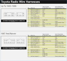 36 impressive 1998 toyota camry stereo wiring diagram myrawalakot 1998 toyota camry electrical wiring diagram at 1998 Toyota Camry Wiring Diagram