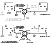 pulling band trailer wiring diagram reference trailer wiring on tractor trailer wiring diagram trailer connector wiring trailer