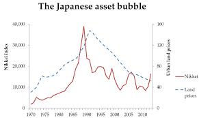 The Japanese Deflation Myth Inflation Matters