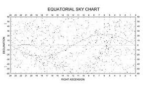 Amazon Com Star Chart Poster 01 Equatorial Sky 24x36in