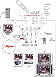 verizon fios tv wiring diagram images splitter wiring diagram verizon get image about wiring diagram