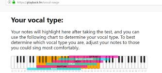 Vocal Range F3 Reps