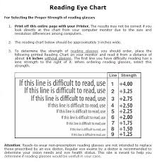 Reading Eye Chart Printout I Heart Eyewear