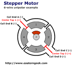 eastern geek how to identify stepper motor lead wires the fool you will have to go through series of elimination process to map out which colored wire corresponds to which coil end center tap