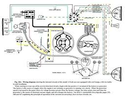 1931 ford wiring diagram symbols and meanings truck headlight switch ford wiring schematics at Ford Wiring Schematic
