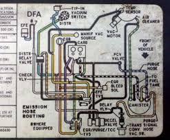 wiring diagram compressor pressure switch craftsman air compressor craftsman vacuum switch aesonknight info on air compressor wiring diagram air pressure diagram