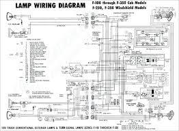 ford 7 pin trailer wiring diagram mikulskilawoffices com ford 7 pin trailer wiring diagram rate ford f350 wiring diagram for trailer plug inspiration ford