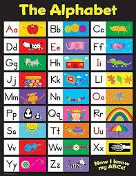 Classroom Monitors Chart The Alphabet Chart Poster Classroom Display Poster 6 70