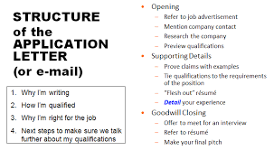 mcnair workshop cover letters best cover letter opening