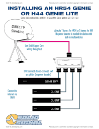 wiring diagram for directv genie the wiring diagram solid signal blog the easy way to install your hr54 genie or h44 wiring