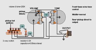 bass wiring diagrams guitar wiring diagram no pots s bass wiring diagrams guitar wiring diagram no pots s esquire wiring question