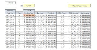401k Minimum Distribution Chart Required Minimum Distribution Tables Photos Table And