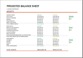 Projected Balance Sheet In Excel Projected Balance Sheet Template For Excel Excel Templates