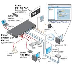 network interface device wiring diagram images device you can launch the globalviewer interface from the host device