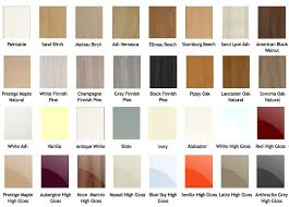 ... Attractive Design Ideas Cheap Kitchen Cabinet Doors 12 Cheap Kitchen  Cabinet Doors Mosaic ... Design