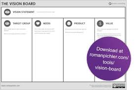 my vision statement sample 8 tips for creating a compelling product vision roman pichler