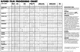 Film Processing Chart Ilford Film Processing Chart Dark Room Photography