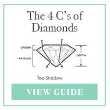 4 C S Diamond Chart 4 Cs Of Diamonds Maryland Diamond Grading Chart For Carat