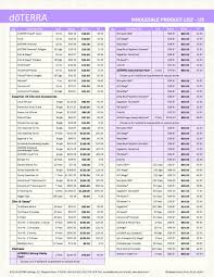 doterra price sheet what are the doterra prices related to quality