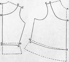 Clothing Design Patterns