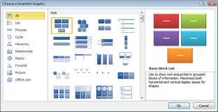 Microsoft Powerpoint 2010 Understanding Smartart Graphics
