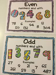 Odd And Even Chart Free Even And Odd Numbers Posters And Clip Cards Math