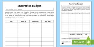 Keeping A Budget Worksheet Enterprise Budget Worksheet Worksheet Cfe Enterprise