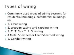 electrical wiring by jemish types of electrical wires and cables at House Wiring Types