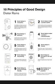 Dieter Rams Ten Principles For Good Design Book Pdf 10 Principles Good Design Good Form Design Principles Pdf
