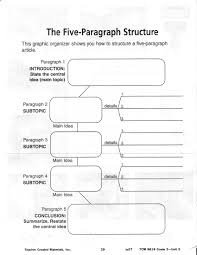 how to essay graphic organizer coursework affordable and  graphic organizers flocabulary