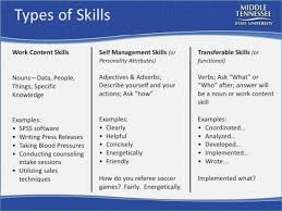 types of management skills excelent examples of types of skills for resume resume example