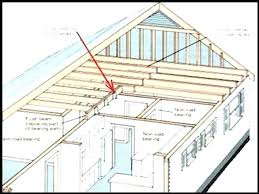 cost to remove a wall cost to remove a non load bearing wall and install flush beam cost to remove a wall cost to remove a non load bearing wall cost to