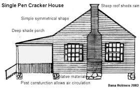Florida Cracker House Plan Chp24538 At COOLhouseplanscomFlorida Cracker Houses