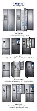 Samsung Refrigerator Comparison Chart Samsung Refrigerator Review 2019 Best Styles Wifi More