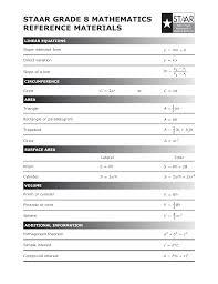 8 Grade Math Formula Chart 8th Grade Pre Ap Math Formula Sheet School_stuffs