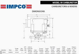 40 best impco lpg wiring diagram volvo wiring diagrams dcwest lpg wiring diagram holden at Lpg Wiring Diagram