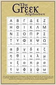 Ancient Alphabet Chart 5rem Greek Alphabet Ancient Greek
