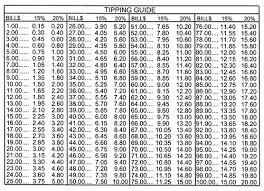 Printable Restaurant Tip Chart For Tipping Waiter Tip Chart