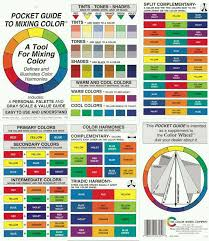 Basic Paint Color Mixing Chart Pocket Guide To Mixing Colours Paint Color Wheel Color