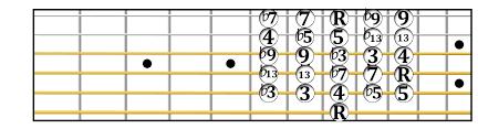 Guitar Intervals Chart Guitar Interval Map Hub Guitar