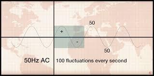 Fluorescent Light Chart Fluorescent Light Chart 3 Untamed Science