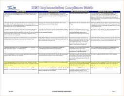 Action Plan Template Word Swot Sales Manufacturing Corrective