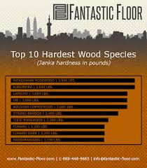 What is the hardest wood flooring Cherry Hardest Wood Floors Akioz Hardest Hardwood Floors Pinterest Hardest Wood Floors Akioz Hardest Hardwood Floors House Of Ara