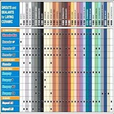 Grout Chart Mapei Grout Colors Grupoconsultorempresarial Com Co