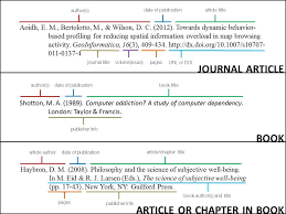 How To Cite A Quote In Apa New Best Ideas Of Apa Format Reference Page Article Apa Format Citing
