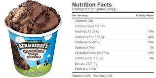 31 ben and jerry s nutrition label