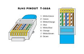 rj45 pinout diagram data wiring diagram blog rj45 connector pin out warehouse cables rj45 straight through pinout rj45 pinout diagram