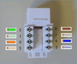 legrand rj45 wiring diagram 4k wiki wallpapers 2018 on q legrand rj45 wiring diagram marvellous on q legrand rj45 wiring diagram ideas best image legrand rj45 socket wiring diagram wiring