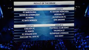 the uefa executive committee held in may 2016 approved the following changes to the uefa champions league starting from the 2016 16 season for the
