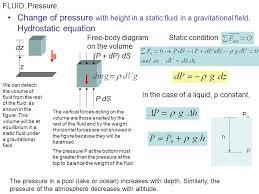 fluid pressure equation. 10 fluid. fluid pressure equation